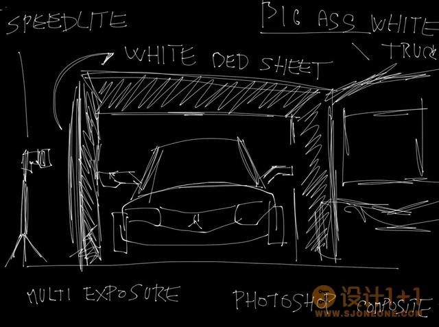 25张照明草图助你掌握摄影布光技巧